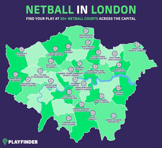 Netball World Cup Infographic